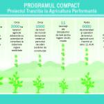 După investiţii de 262 mln USD în Moldova, Programul Compact a luat sfârşit