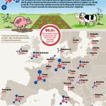 Cât contribuie agricultura UE la subţierea stratului de ozon?