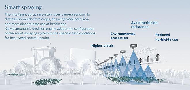 BASF și Bosch vor dezvolta împreună tehnologiile digitale în agricultură