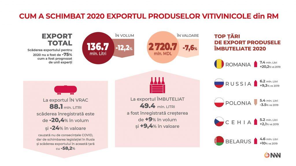 ONVV2020-Infografic-1_ro-1024x576